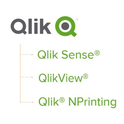 qlik-products